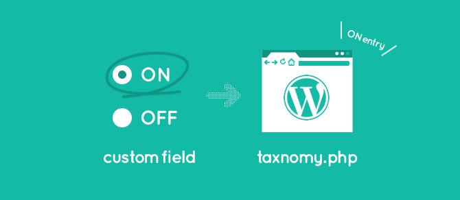 [WordPress]taxonomy.phpで現在のカスタムタクソノミーを取得しカスタムフィールドの値で条件分岐させる